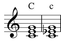 Major and minor triad C chords (ltr)