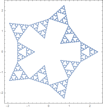 even more curvy pentagonal fractal