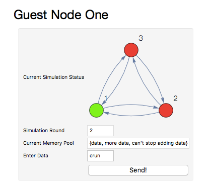 The Guest Node GUI in Action
