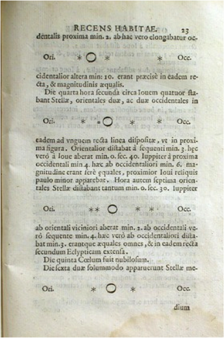 Illustrations of Galileo's observations of Jupiter in early 1610 from his publication Sidereus Nuncius