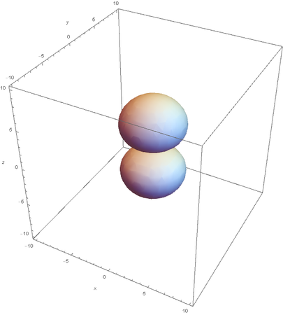 [WSC19] Visualizing Molecular Orbitals for One Electron ...