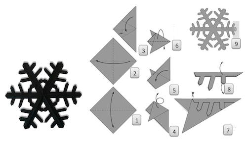 Cut some digital snowflakes these holidays  Online Technical