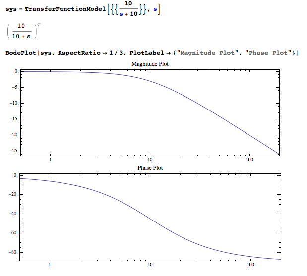 how to find corner frequency in bode plot
