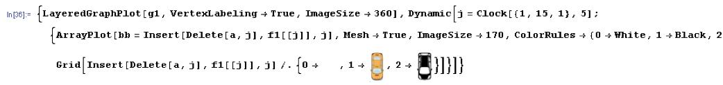 Car Code