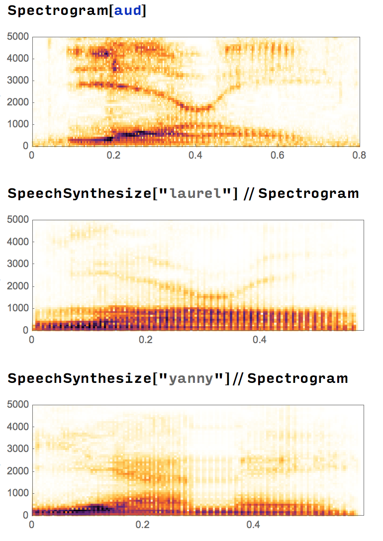 spectrogram comparisons