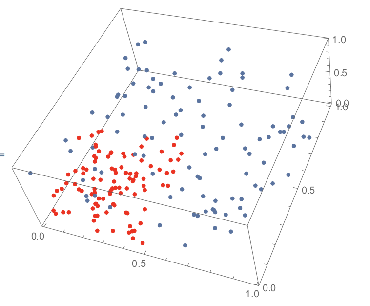 how to make a scatter plot with multiple data sets