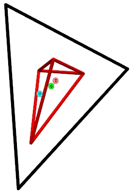 Tetrahedral triangle