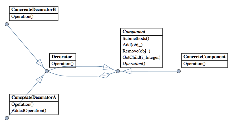 Uml Diagrams Creation And Generation Online Technical Discussion
