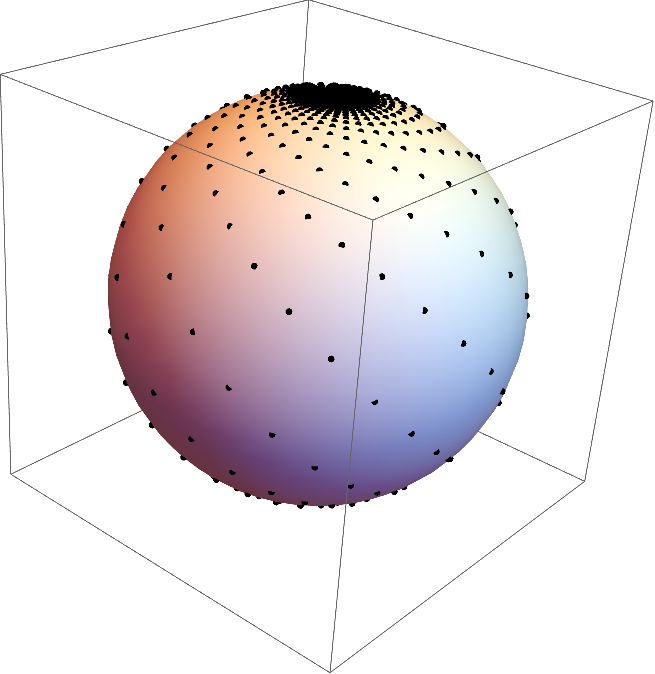 Loxodromic points on the sphere
