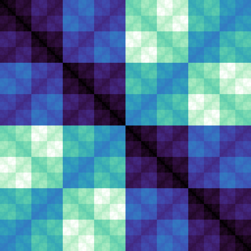 x xor y, Gray coded coordinates