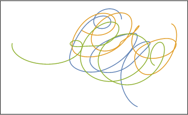 irregular paths of 3 bodies