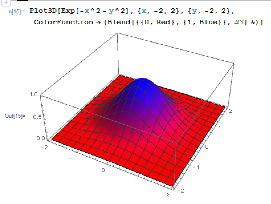 Example of using a color blend in Plot3D.