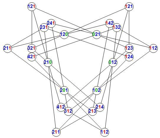 Config 24_3