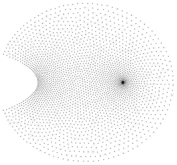 conformal transformed points