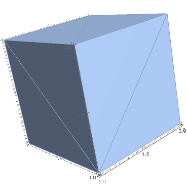 Cuboid mesh