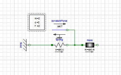 diagram after redeclaration