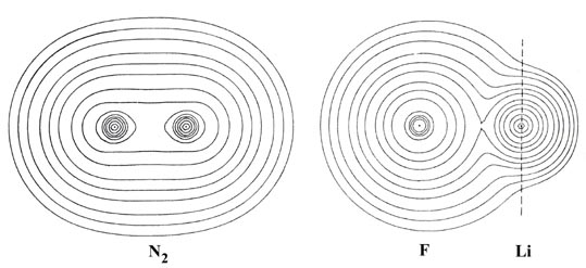 What's the best way to visualize a 3D scalar field
