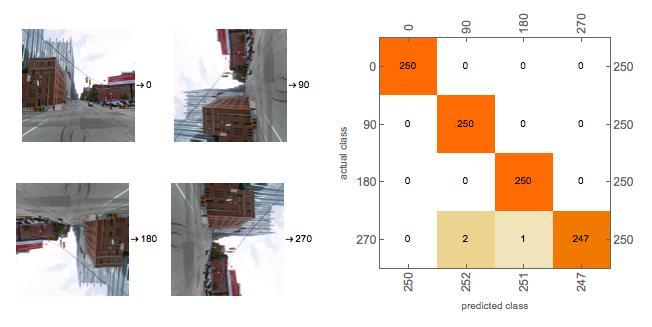 google street view dataset