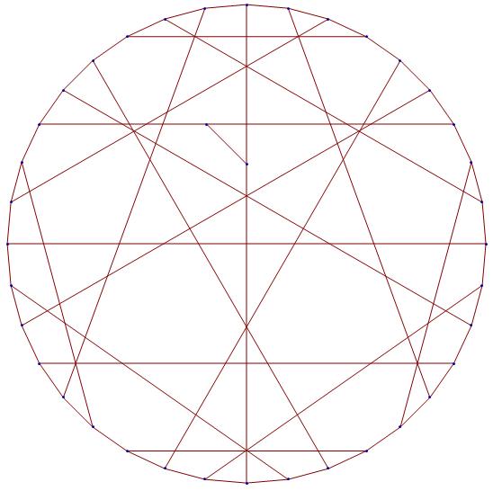 graph deg=3 diam=4