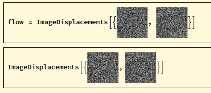 Input=output