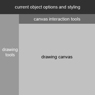 interface sections