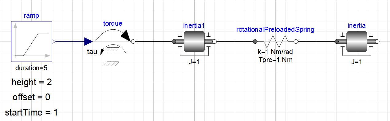 Test setup with inertia