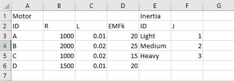 specification spreadsheet