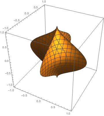 Singular surface