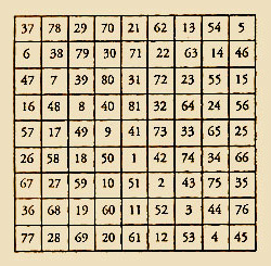 Magic cube 9x9
