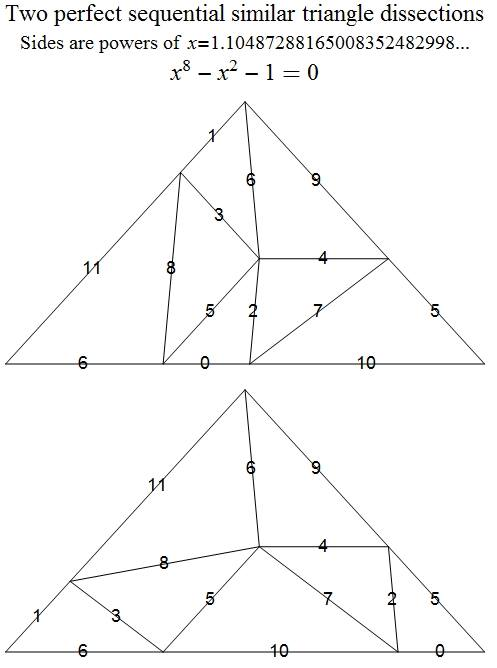 the x^8-x^2-1 triangle