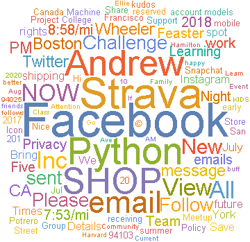 WordCloud of the most common meaningful words from my last 15 emails